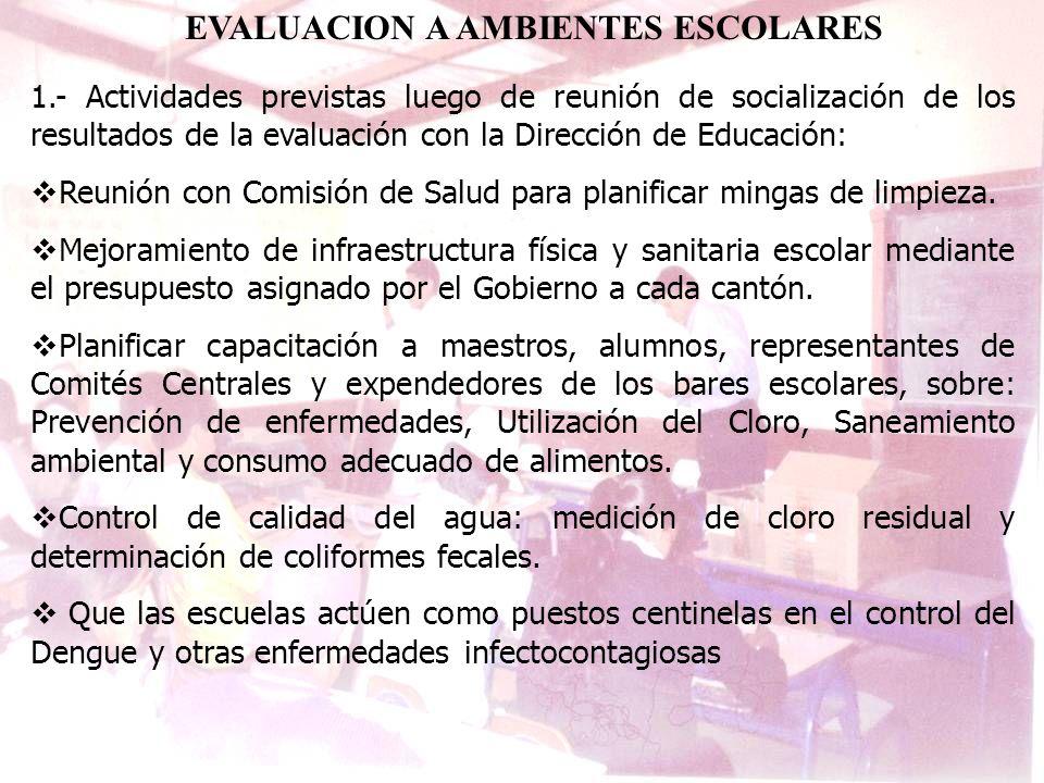 EVALUACION A AMBIENTES ESCOLARES 1.- Actividades previstas luego de reunión de socialización de los resultados de la evaluación con la Dirección de Educación: Reunión con Comisión de Salud para planificar mingas de limpieza.