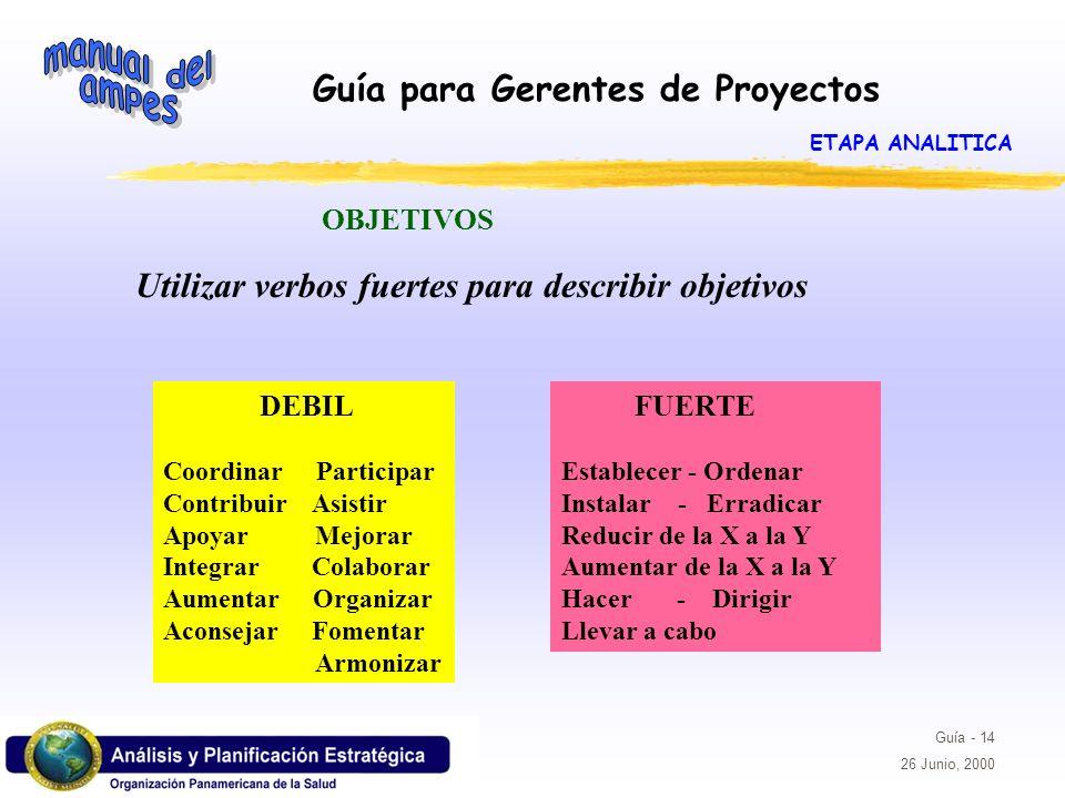 Guía para Gerentes de Proyectos Guía - 14 26 Junio, 2000 Utilizar verbos fuertes para describir objetivos OBJETIVOS DEBIL Coordinar Participar Contrib