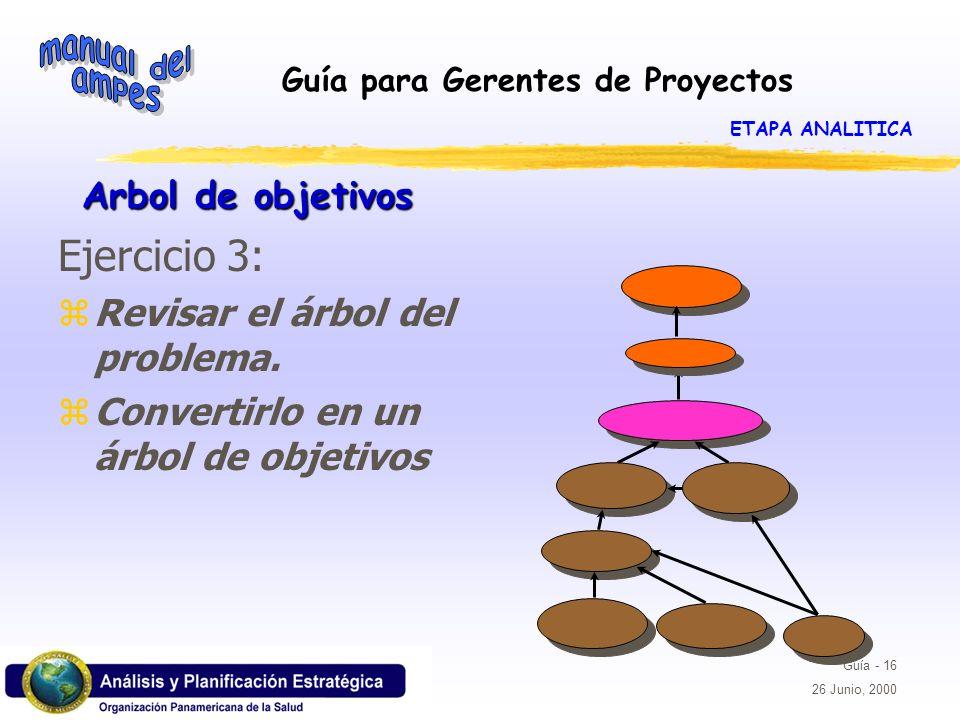 Guía para Gerentes de Proyectos Guía - 16 26 Junio, 2000 Arbol de objetivos Ejercicio 3: zRevisar el árbol del problema. zConvertirlo en un árbol de o