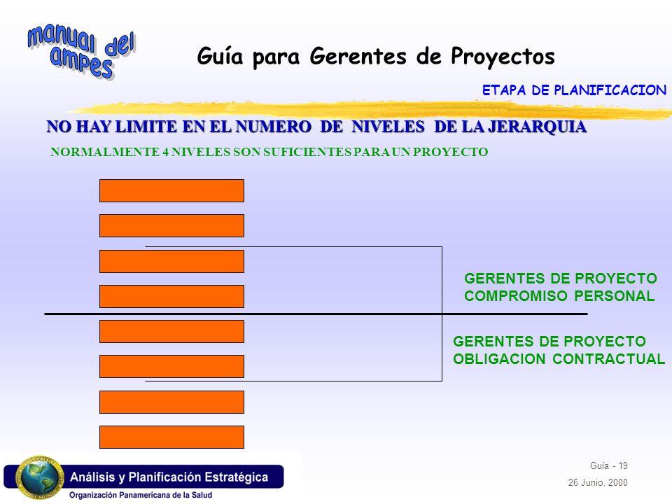 Guía para Gerentes de Proyectos Guía - 19 26 Junio, 2000 NO HAY LIMITE EN EL NUMERO DE NIVELES DE LA JERARQUIA NORMALMENTE 4 NIVELES SON SUFICIENTES P