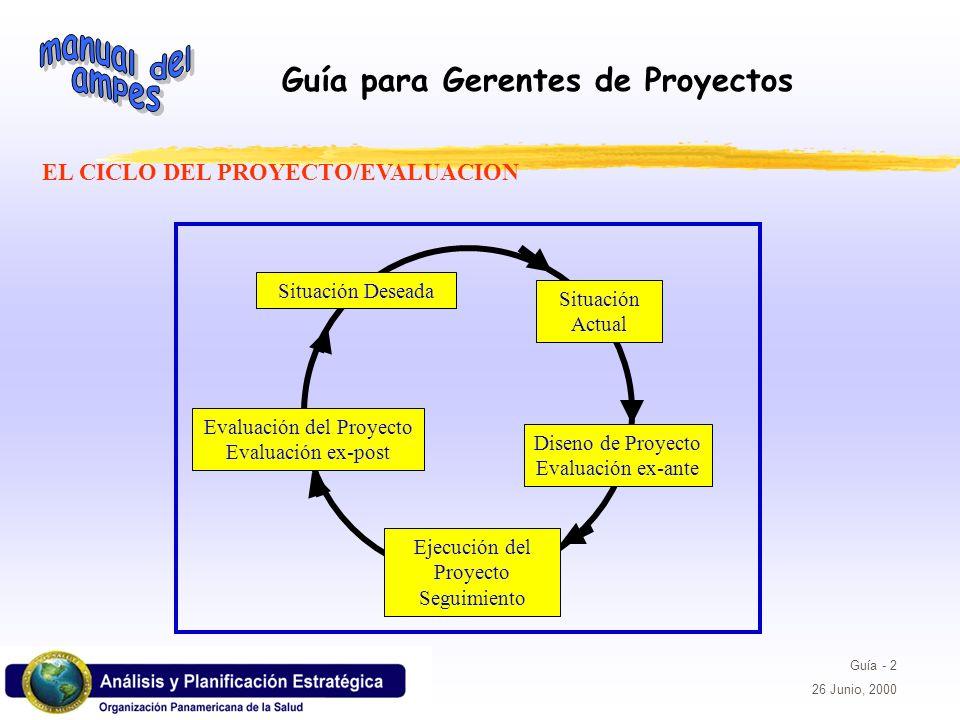 Guía para Gerentes de Proyectos Guía - 83 26 Junio, 2000 - Definir medios de verificación - Analizar e identificar supuestos críticos - Prespuestar recursos - Responsabilidades del Gerente del Proyecto - Tipos de Evaluación RESUMEN (cont)