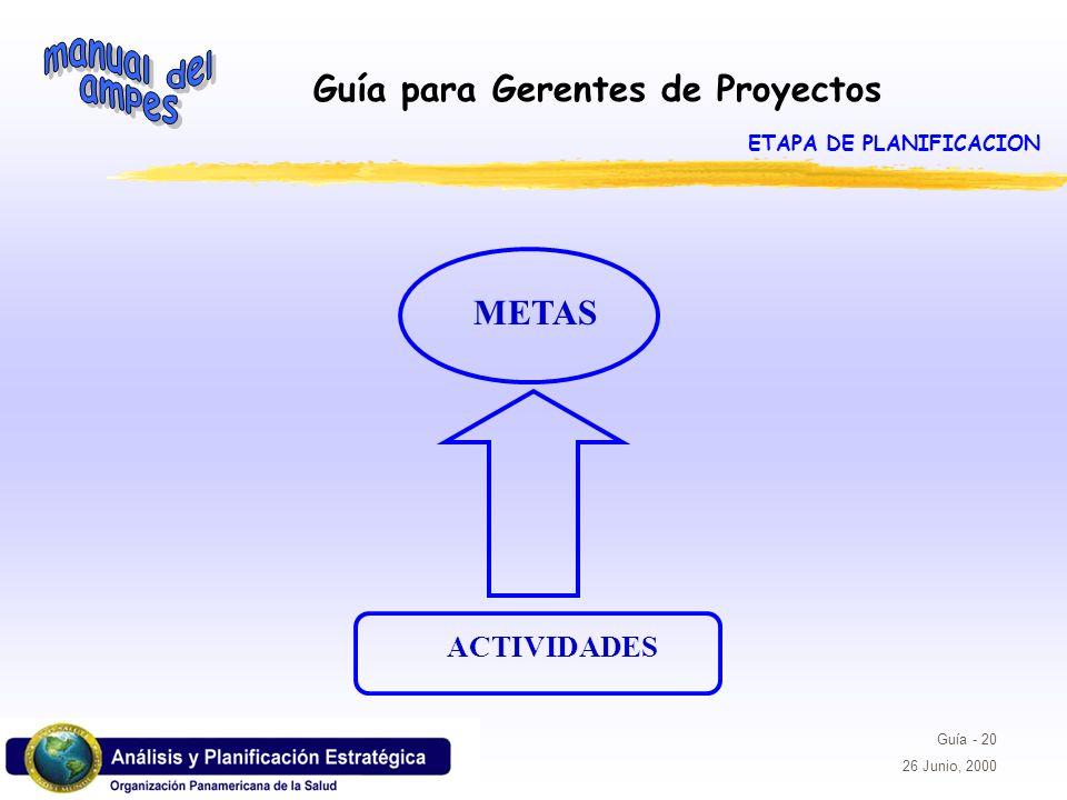 Guía para Gerentes de Proyectos Guía - 20 26 Junio, 2000 METAS ACTIVIDADES ETAPA DE PLANIFICACION
