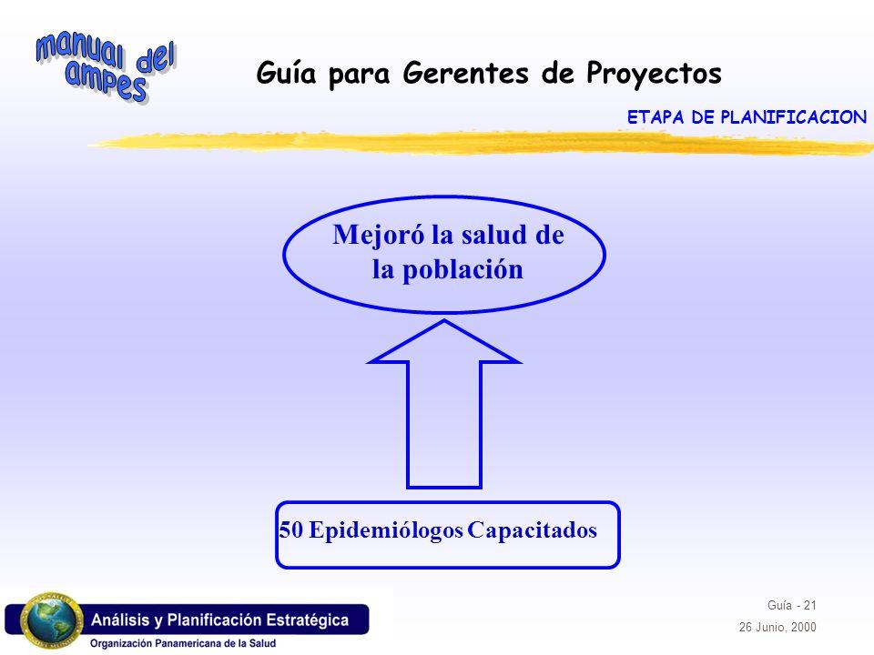 Guía para Gerentes de Proyectos Guía - 21 26 Junio, 2000 Mejoró la salud de la población 50 Epidemiólogos Capacitados ETAPA DE PLANIFICACION