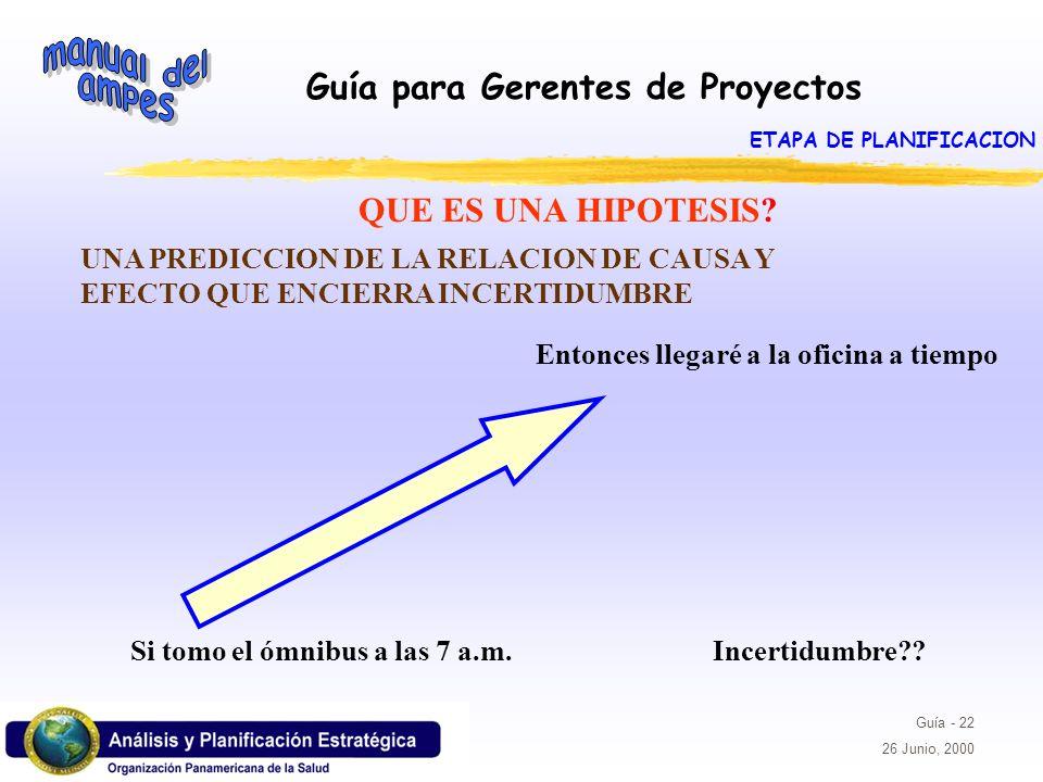 Guía para Gerentes de Proyectos Guía - 22 26 Junio, 2000 QUE ES UNA HIPOTESIS? UNA PREDICCION DE LA RELACION DE CAUSA Y EFECTO QUE ENCIERRA INCERTIDUM