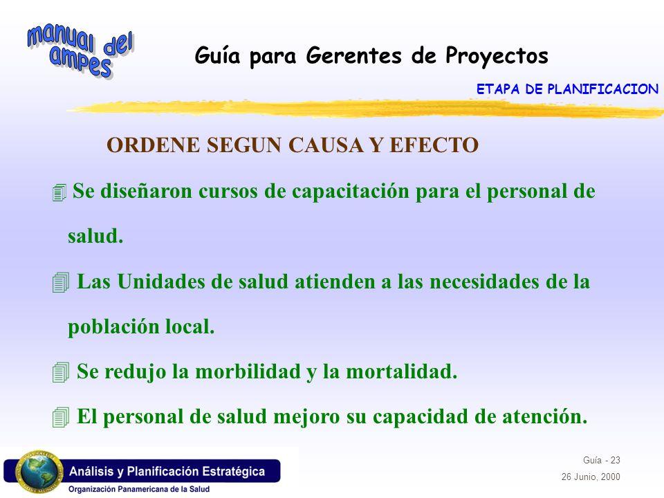 Guía para Gerentes de Proyectos Guía - 23 26 Junio, 2000 ORDENE SEGUN CAUSA Y EFECTO 4 Se diseñaron cursos de capacitación para el personal de salud.