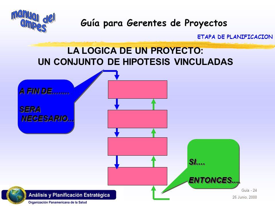 Guía para Gerentes de Proyectos Guía - 24 26 Junio, 2000 LA LOGICA DE UN PROYECTO: UN CONJUNTO DE HIPOTESIS VINCULADAS A FIN DE........ SERA NECESARIO