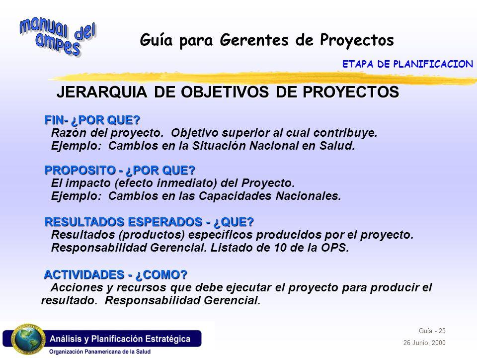 Guía para Gerentes de Proyectos Guía - 25 26 Junio, 2000 JERARQUIA DE OBJETIVOS DE PROYECTOS FIN- ¿POR QUE? FIN- ¿POR QUE? Razón del proyecto. Objetiv