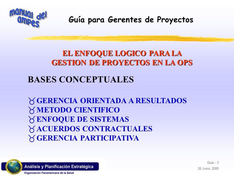 Guía para Gerentes de Proyectos Guía - 4 26 Junio, 2000 _ OBJETIVOS ñCLAROS/ACUERDO ñCAUSA/EFECTO _ INDICADORES ñALCANZABLES ñCANTIDAD, CALIDAD, TIEMPO (CCT) _ RELACION CON FACTORES EXTERNOS ñSUPUESTOS ENFOQUE LOGICO (Cont.)
