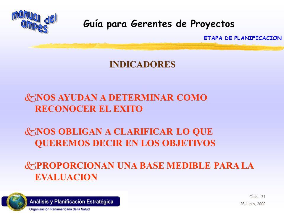 Guía para Gerentes de Proyectos Guía - 31 26 Junio, 2000 INDICADORES kNOS AYUDAN A DETERMINAR COMO RECONOCER EL EXITO kNOS OBLIGAN A CLARIFICAR LO QUE