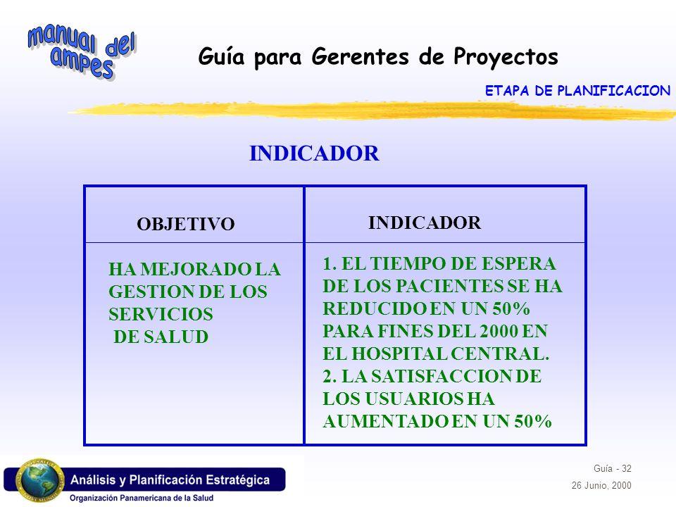 Guía para Gerentes de Proyectos Guía - 32 26 Junio, 2000 OBJETIVO INDICADOR HA MEJORADO LA GESTION DE LOS SERVICIOS DE SALUD 1. EL TIEMPO DE ESPERA DE