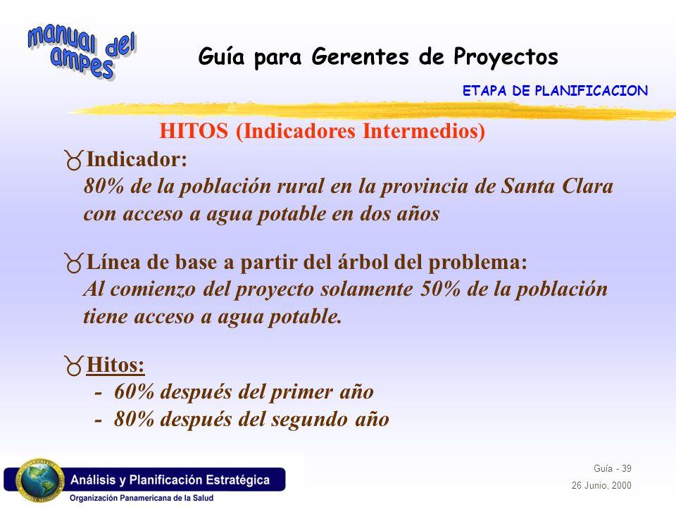 Guía para Gerentes de Proyectos Guía - 39 26 Junio, 2000 HITOS (Indicadores Intermedios) _Indicador: 80% de la población rural en la provincia de Sant