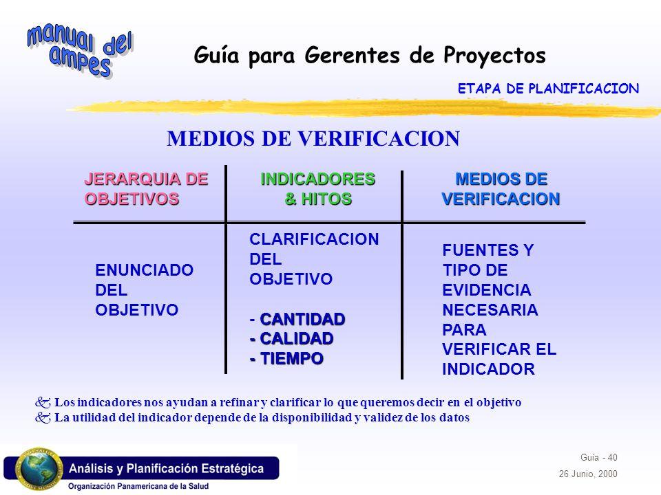 Guía para Gerentes de Proyectos Guía - 40 26 Junio, 2000 JERARQUIA DE OBJETIVOSINDICADORES & HITOS MEDIOS DE VERIFICACION VERIFICACION ENUNCIADO DEL O