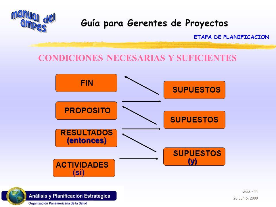 Guía para Gerentes de Proyectos Guía - 44 26 Junio, 2000 CONDICIONES NECESARIAS Y SUFICIENTES RESULTADOS (entonces) ACTIVIDADES (si) SUPUESTOS (y) FIN