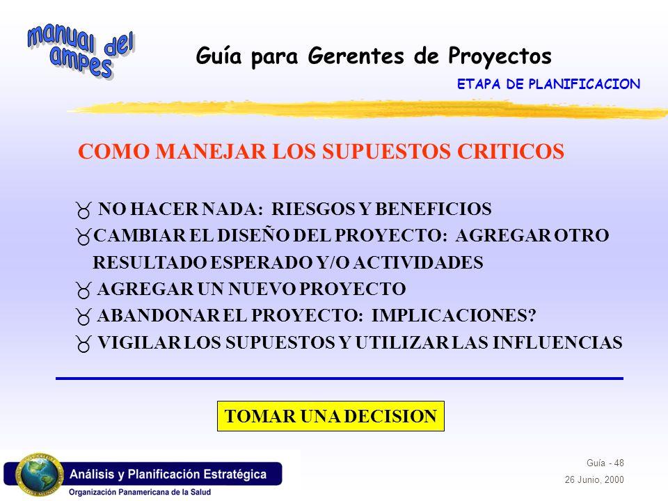 Guía para Gerentes de Proyectos Guía - 48 26 Junio, 2000 COMO MANEJAR LOS SUPUESTOS CRITICOS _ NO HACER NADA: RIESGOS Y BENEFICIOS _CAMBIAR EL DISEÑO