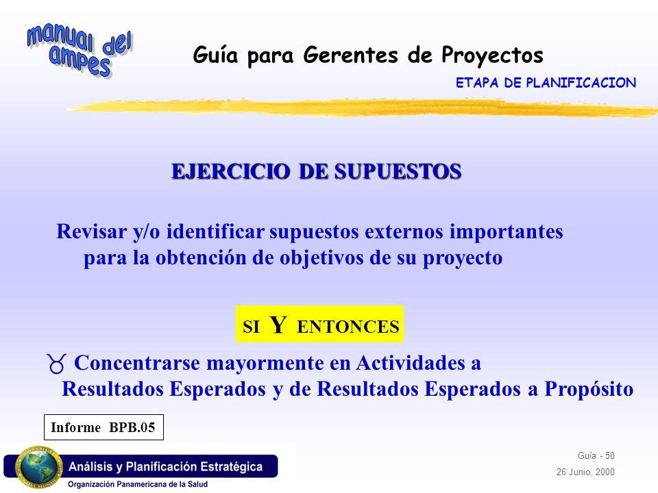 Guía para Gerentes de Proyectos Guía - 50 26 Junio, 2000 EJERCICIO DE SUPUESTOS Revisar y/o identificar supuestos externos importantes para la obtenci