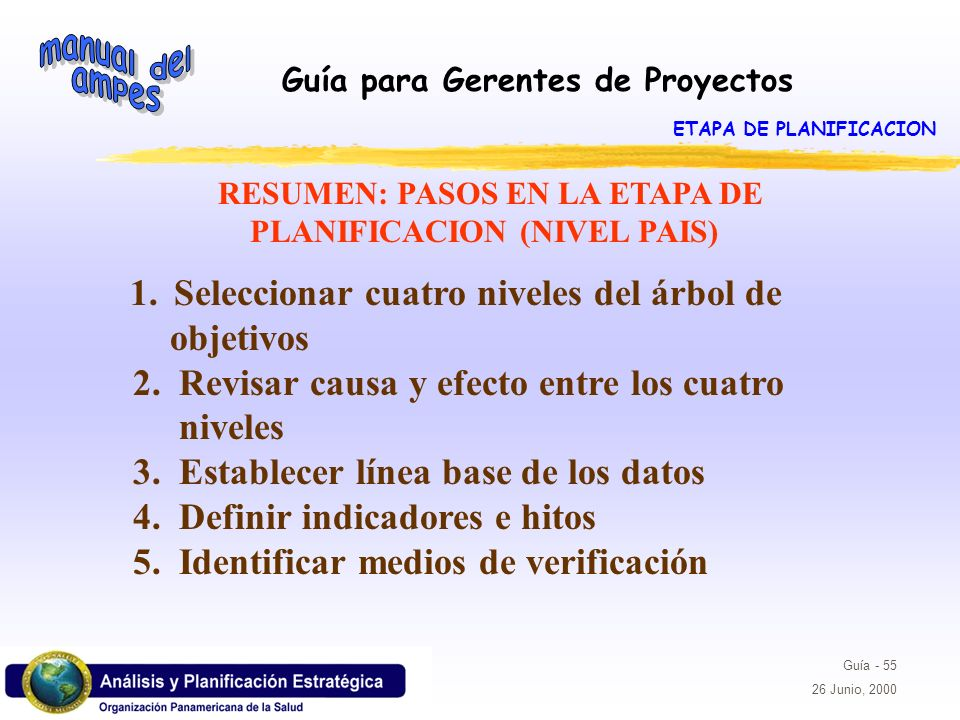 Guía para Gerentes de Proyectos Guía - 55 26 Junio, 2000 RESUMEN: PASOS EN LA ETAPA DE PLANIFICACION (NIVEL PAIS) 1. Seleccionar cuatro niveles del ár
