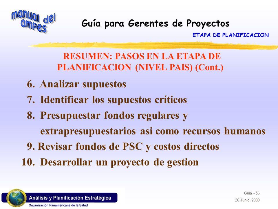 Guía para Gerentes de Proyectos Guía - 56 26 Junio, 2000 RESUMEN: PASOS EN LA ETAPA DE PLANIFICACION (NIVEL PAIS) (Cont.) 6. Analizar supuestos 7. Ide
