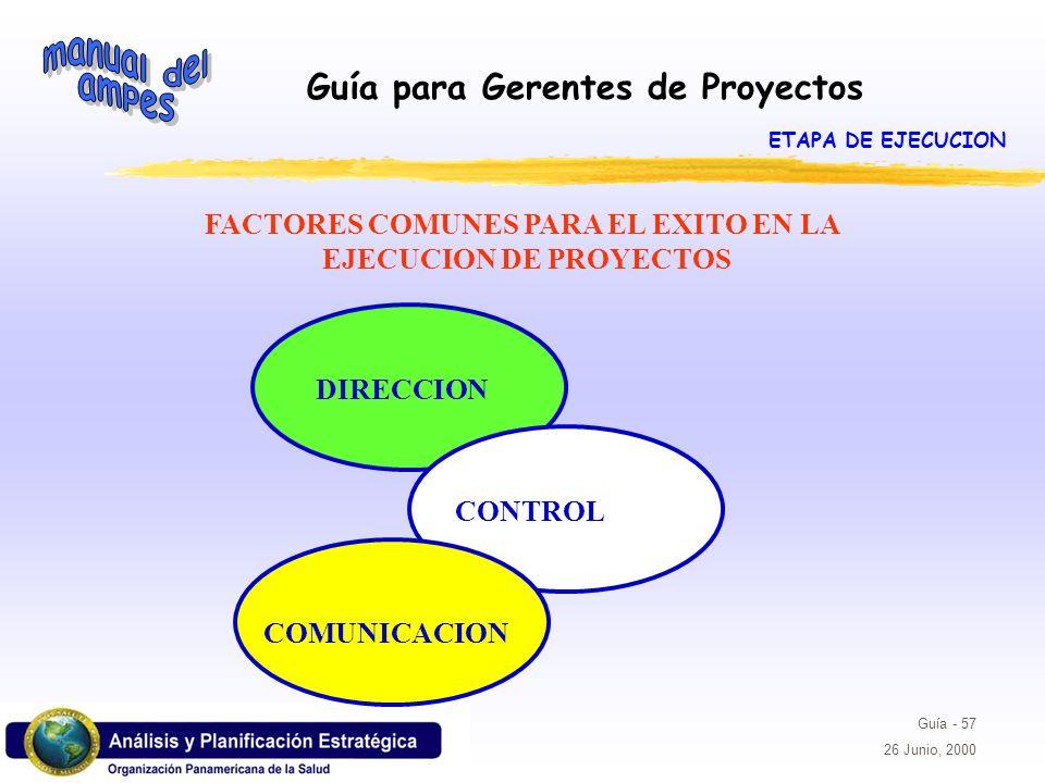 Guía para Gerentes de Proyectos Guía - 57 26 Junio, 2000 FACTORES COMUNES PARA EL EXITO EN LA EJECUCION DE PROYECTOS DIRECCION CONTROL COMUNICACION ET
