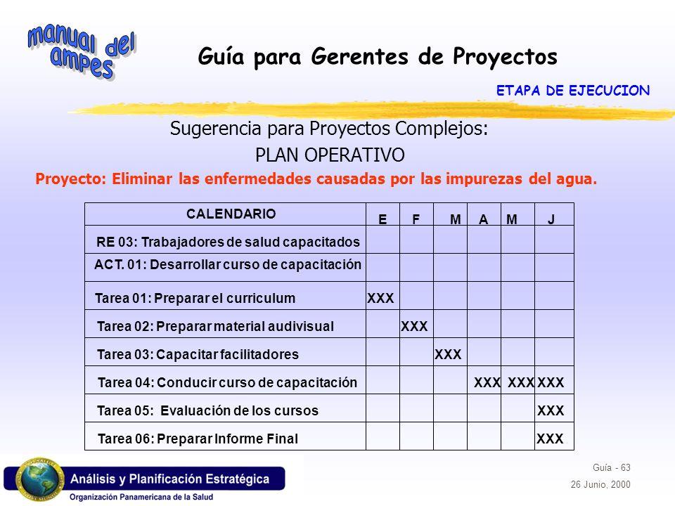 Guía para Gerentes de Proyectos Guía - 63 26 Junio, 2000 Sugerencia para Proyectos Complejos: PLAN OPERATIVO Proyecto: Eliminar las enfermedades causa