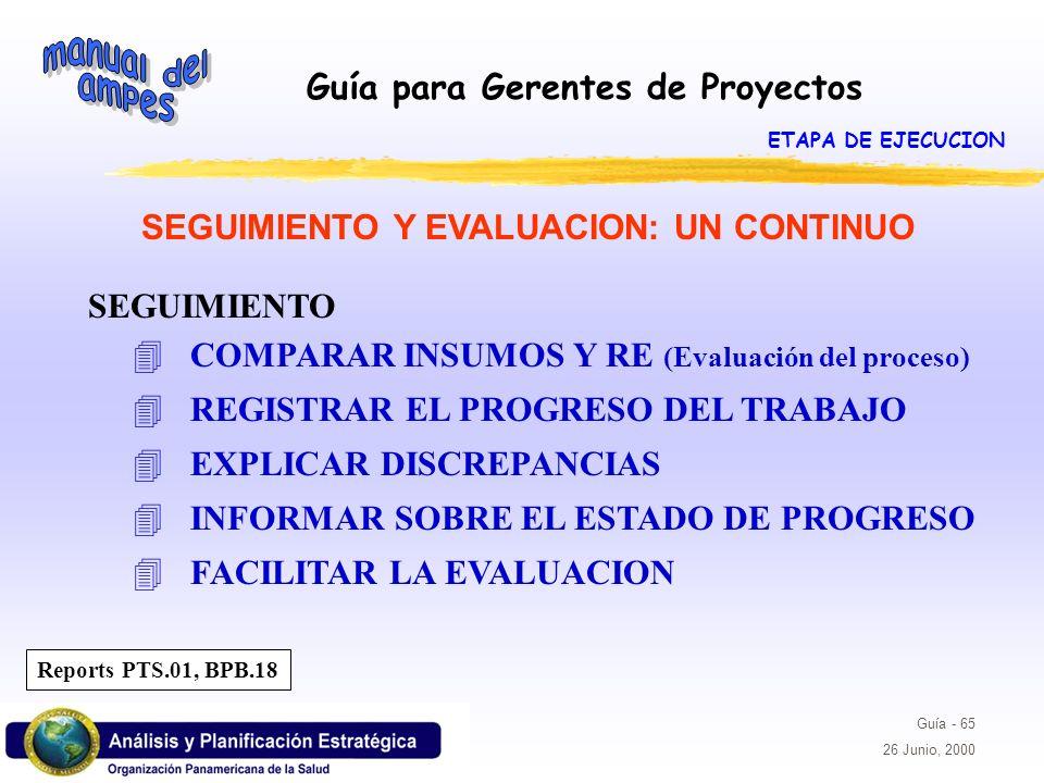 Guía para Gerentes de Proyectos Guía - 65 26 Junio, 2000 SEGUIMIENTO Y EVALUACION: UN CONTINUO SEGUIMIENTO 4 COMPARAR INSUMOS Y RE (Evaluación del pro