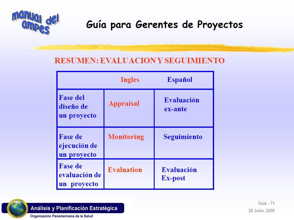 Guía para Gerentes de Proyectos Guía - 71 26 Junio, 2000 Fase del diseño de un proyecto Fase de ejecución de un proyecto Fase de evaluación de un proy