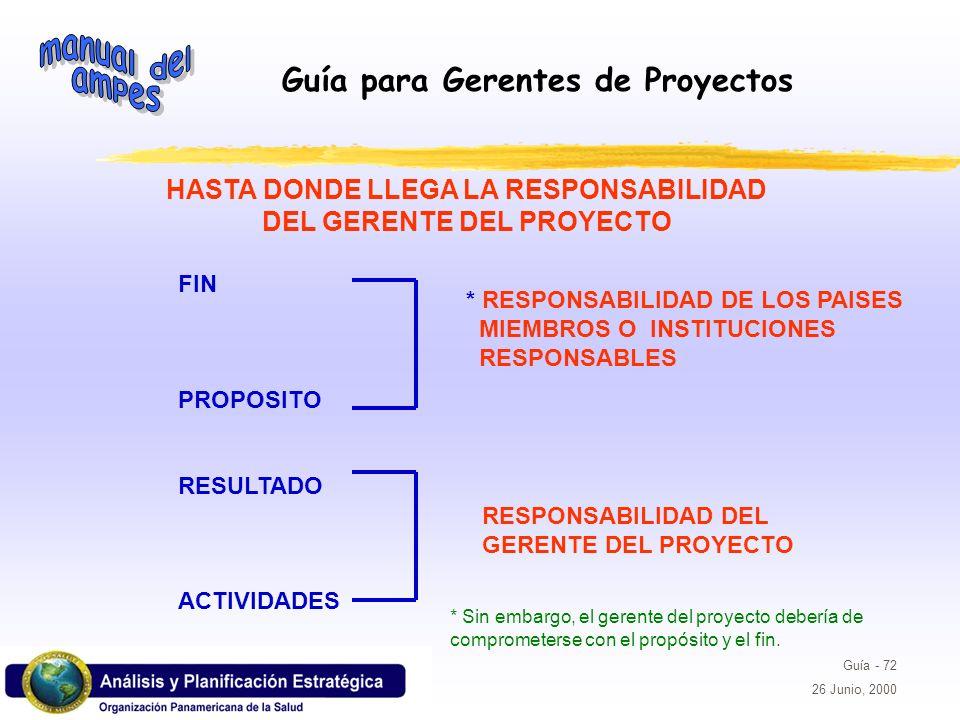 Guía para Gerentes de Proyectos Guía - 72 26 Junio, 2000 HASTA DONDE LLEGA LA RESPONSABILIDAD DEL GERENTE DEL PROYECTO FIN PROPOSITO RESULTADO ACTIVID