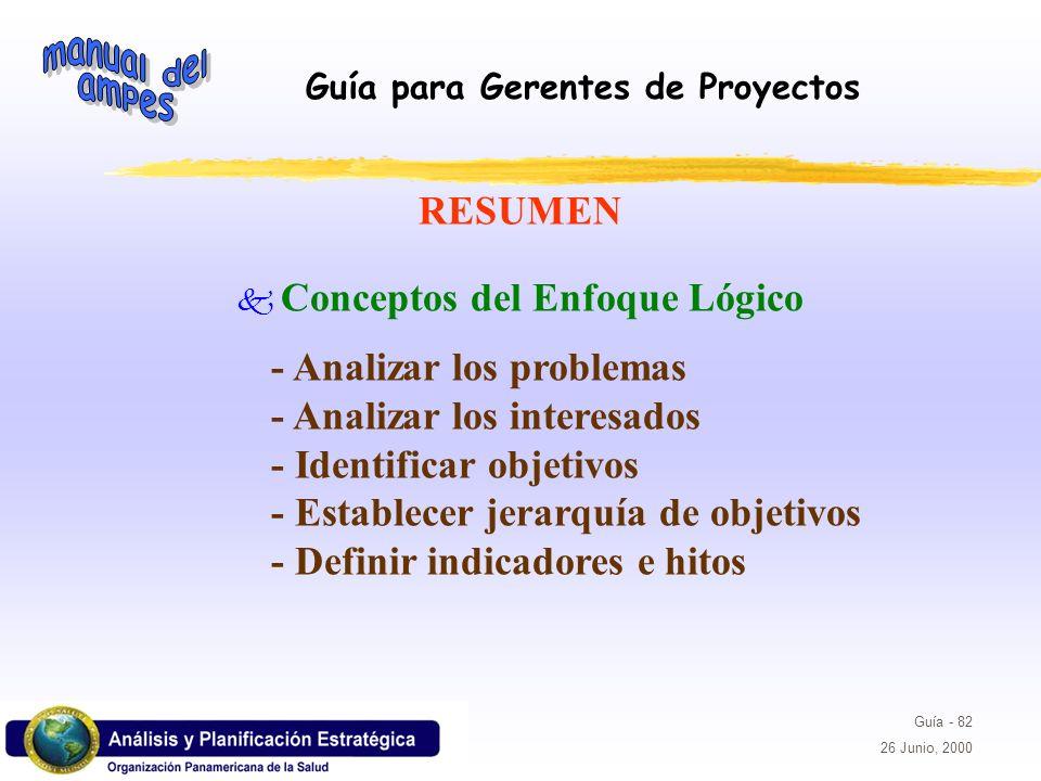 Guía para Gerentes de Proyectos Guía - 82 26 Junio, 2000 k Conceptos del Enfoque Lógico - Analizar los problemas - Analizar los interesados - Identifi