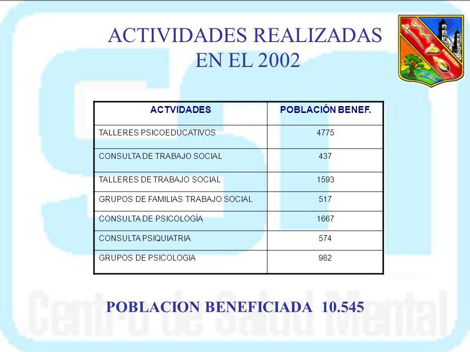 PP CENTRO DE SALUD MENTAL PP AÑO DE EJECUCIÓN = 2002 DURACIÓN= 10 MESES PP PP: PROMOCIÓN Y PREVENCIÓN PP
