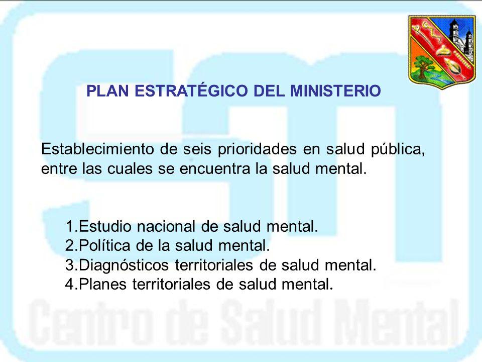 LEY 100 / 93SISTEMA GENERAL DE SEGURIDAD SOCIAL EN SALUD Articulo 159 Garantías de los afiliados Articulo 165atención básica. LEY 715 /2001TITULO III