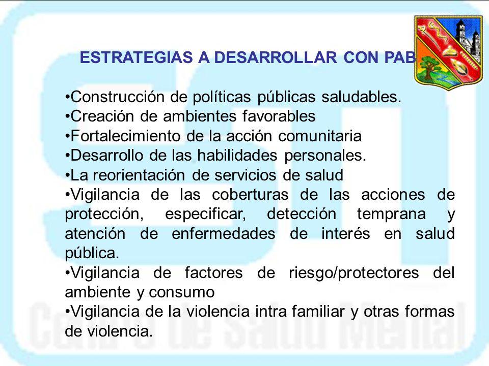 PLAN DE ATENCIÓN BASICO El PAB forman parte otras: el fomento de la salud, el control del consumo del tabaco, alcohol y sustancias psicoactivas, la pr