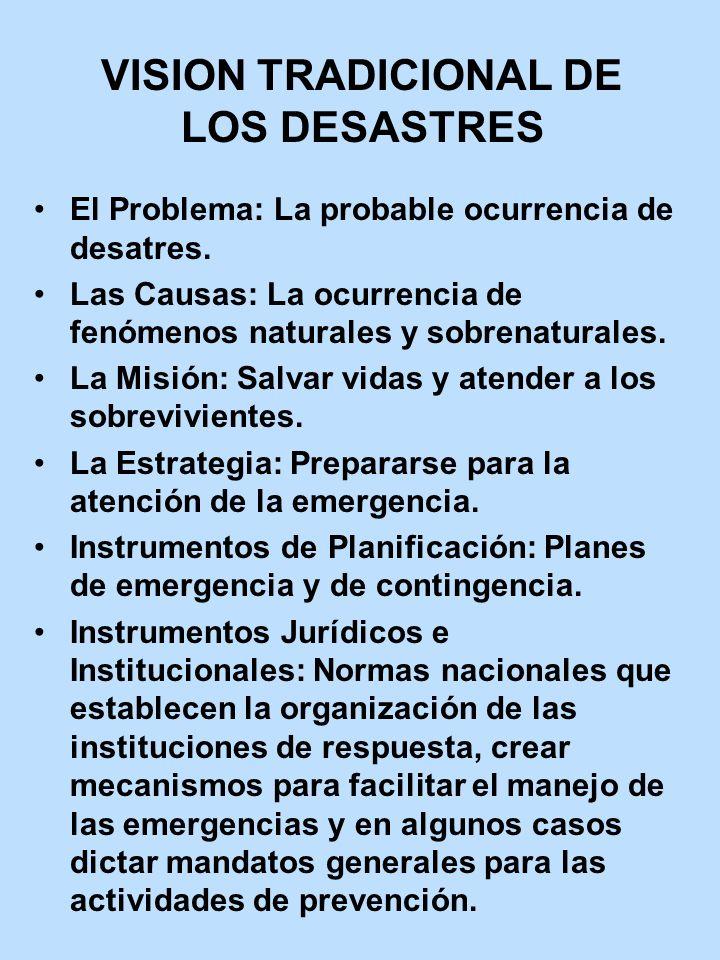 VISION TRADICIONAL DE LOS DESASTRES El Problema: La probable ocurrencia de desatres. Las Causas: La ocurrencia de fenómenos naturales y sobrenaturales