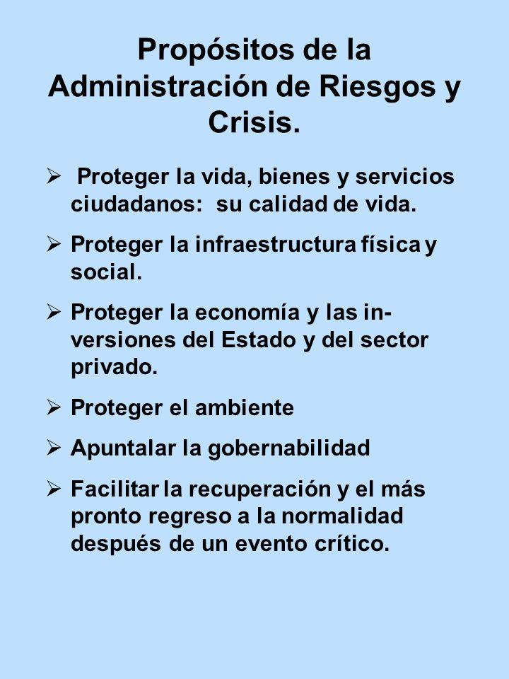 Propósitos de la Administración de Riesgos y Crisis. Proteger la vida, bienes y servicios ciudadanos: su calidad de vida. Proteger la infraestructura