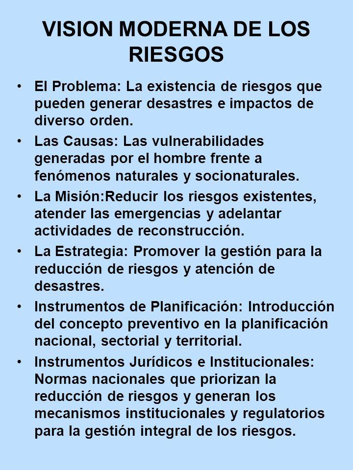 VISION MODERNA DE LOS RIESGOS El Problema: La existencia de riesgos que pueden generar desastres e impactos de diverso orden. Las Causas: Las vulnerab