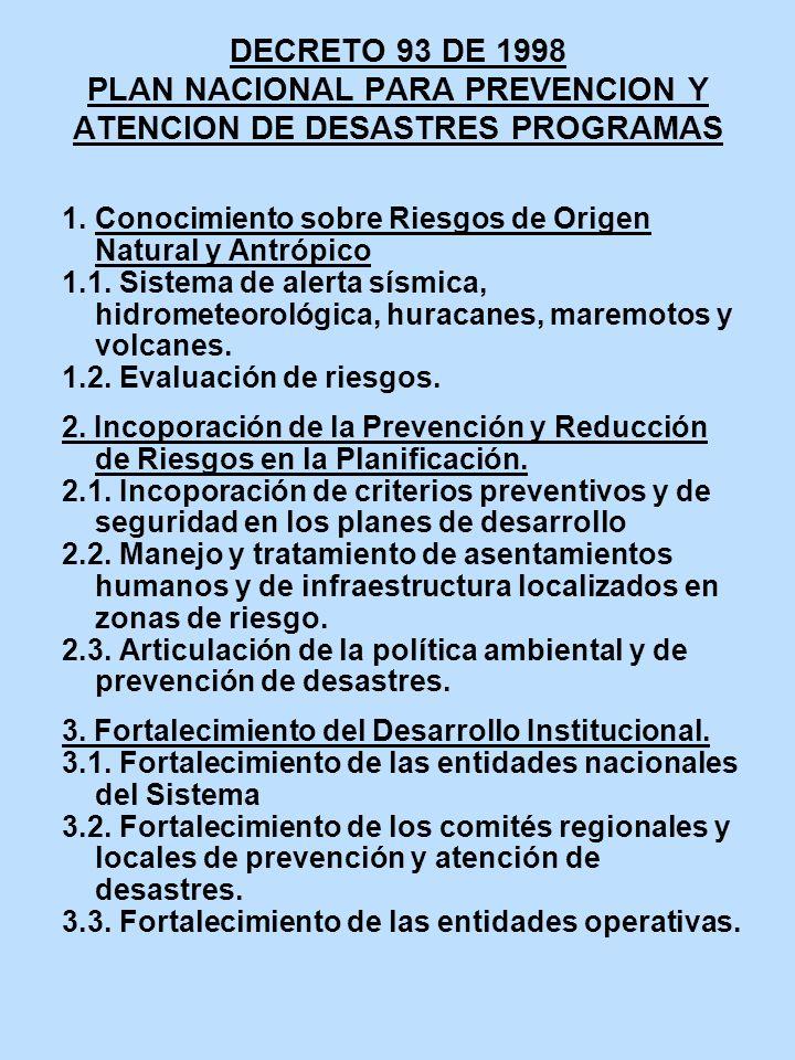 DECRETO 93 DE 1998 PLAN NACIONAL PARA PREVENCION Y ATENCION DE DESASTRES PROGRAMAS 1.Conocimiento sobre Riesgos de Origen Natural y Antrópico 1.1. Sis