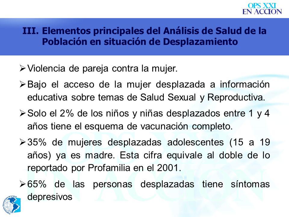 Violencia de pareja contra la mujer. Bajo el acceso de la mujer desplazada a información educativa sobre temas de Salud Sexual y Reproductiva. Solo el