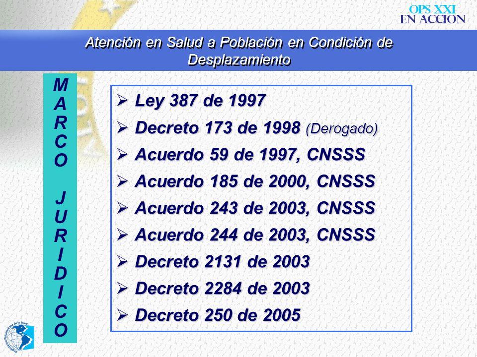 Ley 387 de 1997 Ley 387 de 1997 Decreto 173 de 1998 (Derogado) Decreto 173 de 1998 (Derogado) Acuerdo 59 de 1997, CNSSS Acuerdo 59 de 1997, CNSSS Acue