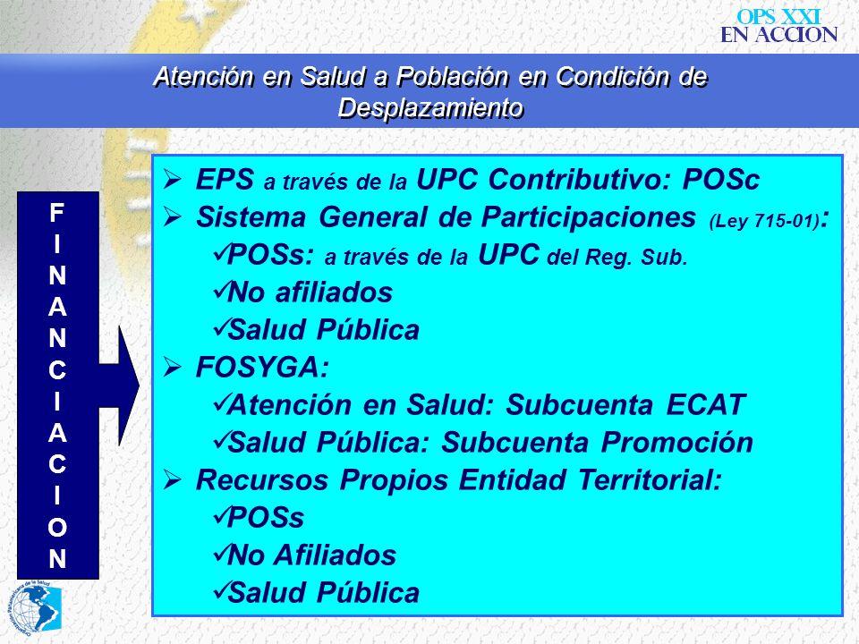 Atención en Salud a Población en Condición de Desplazamiento EPS a través de la UPC Contributivo: POSc Sistema General de Participaciones (Ley 715-01)
