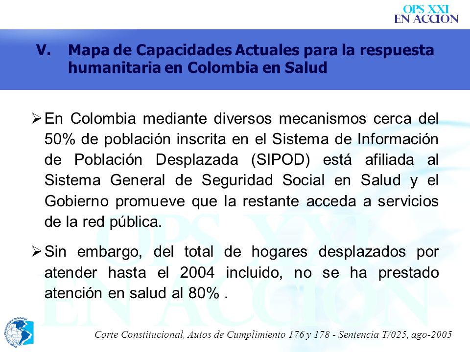 En Colombia mediante diversos mecanismos cerca del 50% de población inscrita en el Sistema de Información de Población Desplazada (SIPOD) está afiliad