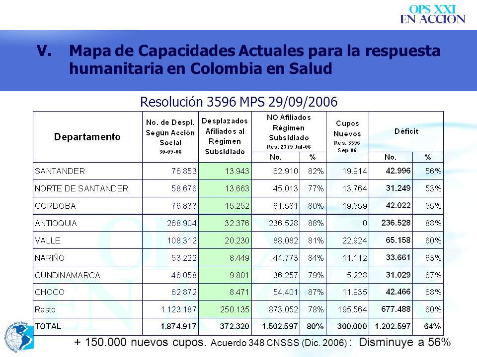 V.Mapa de Capacidades Actuales para la respuesta humanitaria en Colombia en Salud + 150.000 nuevos cupos. Acuerdo 348 CNSSS (Dic. 2006) : Disminuye a