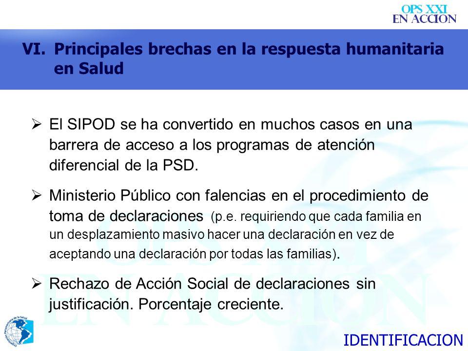 El SIPOD se ha convertido en muchos casos en una barrera de acceso a los programas de atención diferencial de la PSD. Ministerio Público con falencias