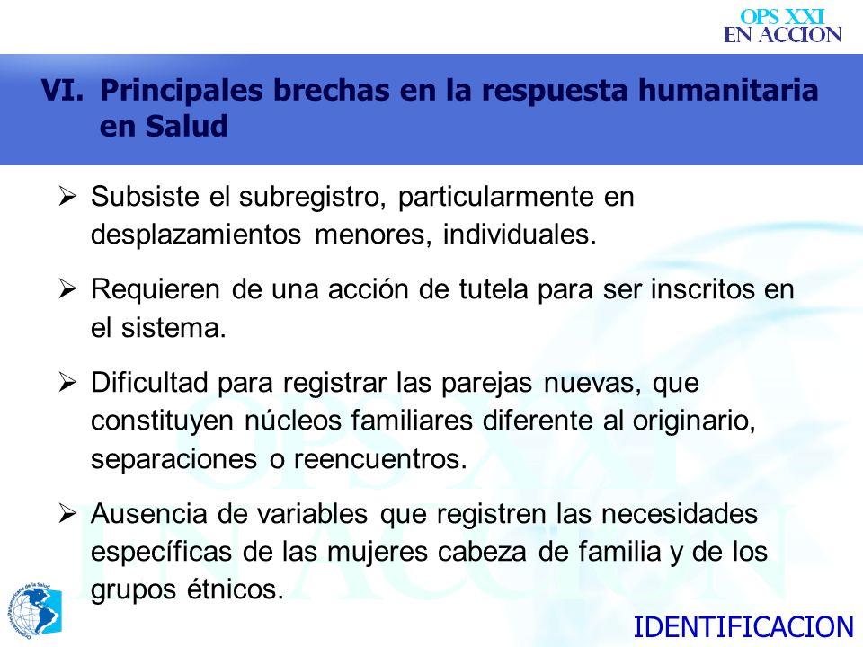 VI.Principales brechas en la respuesta humanitaria en Salud Subsiste el subregistro, particularmente en desplazamientos menores, individuales. Requier