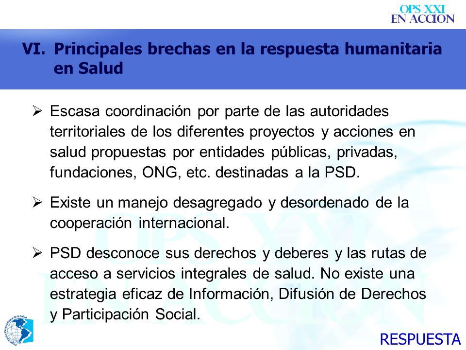 VI.Principales brechas en la respuesta humanitaria en Salud Escasa coordinación por parte de las autoridades territoriales de los diferentes proyectos