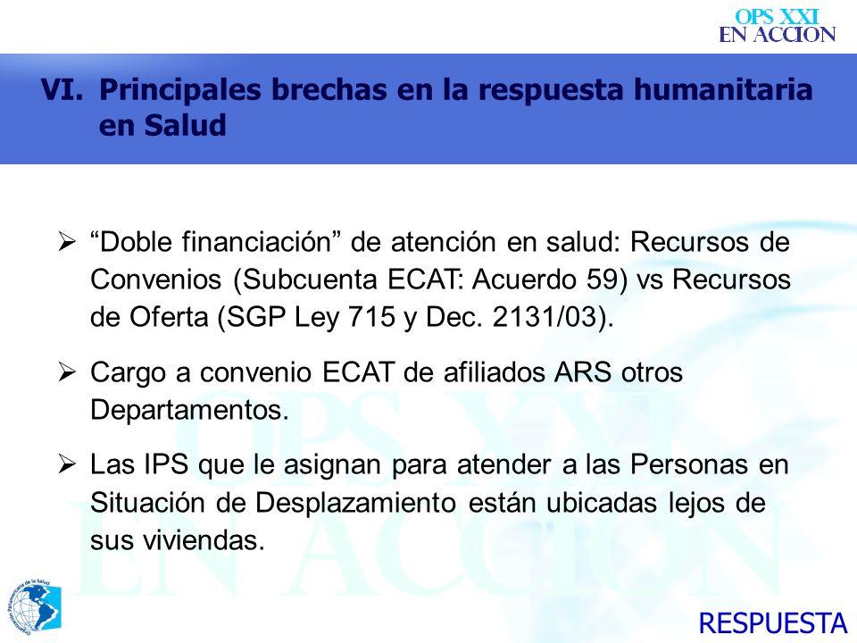 VI.Principales brechas en la respuesta humanitaria en Salud Doble financiación de atención en salud: Recursos de Convenios (Subcuenta ECAT: Acuerdo 59