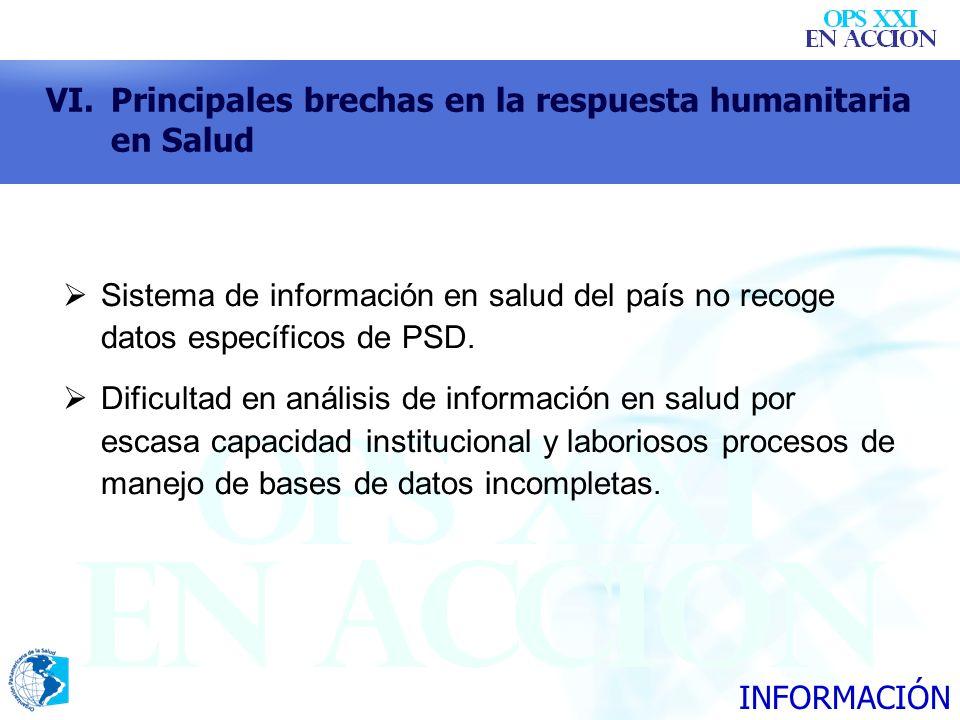 VI.Principales brechas en la respuesta humanitaria en Salud Sistema de información en salud del país no recoge datos específicos de PSD. Dificultad en