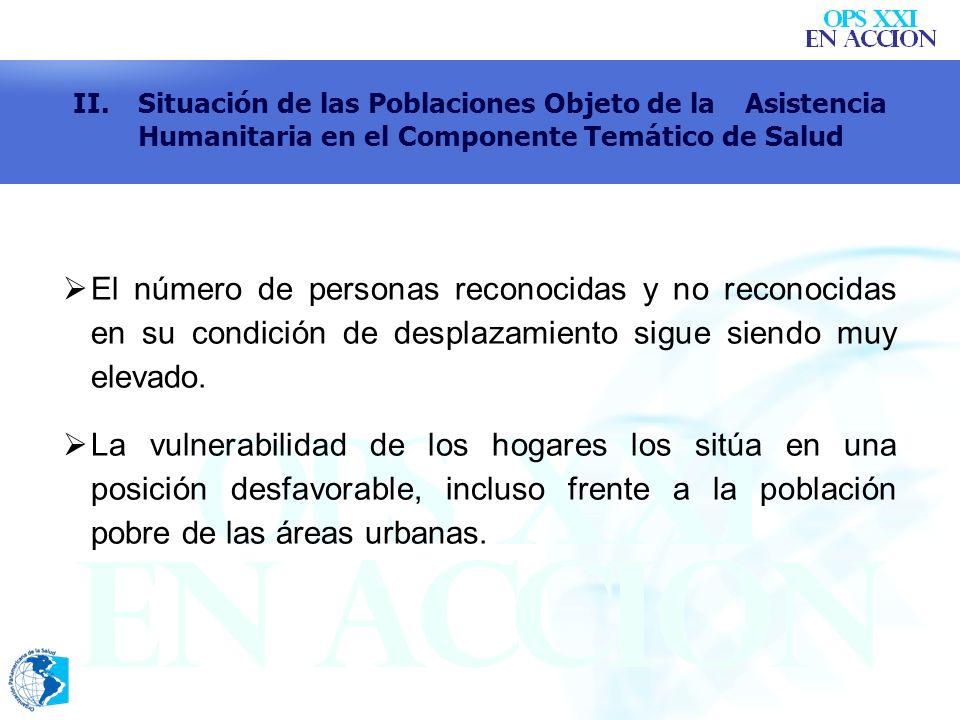 El número de personas reconocidas y no reconocidas en su condición de desplazamiento sigue siendo muy elevado. La vulnerabilidad de los hogares los si