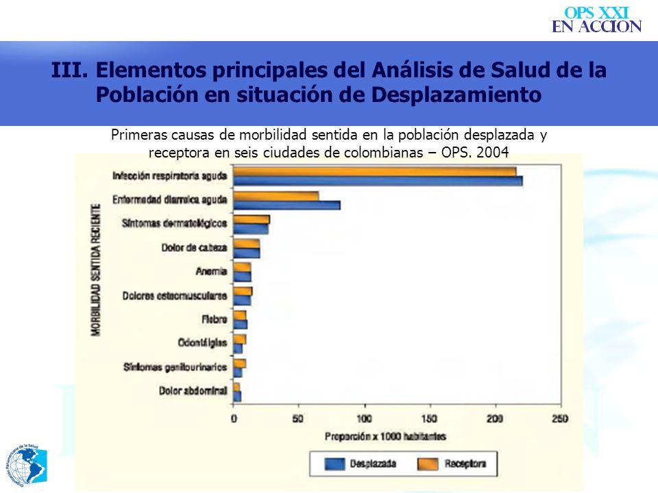 Primeras causas de morbilidad sentida en la población desplazada y receptora en seis ciudades de colombianas – OPS. 2004