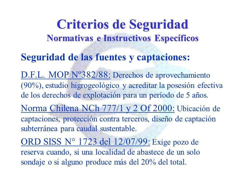Criterios de Seguridad Normativas e Instructivos Específicos Seguridad de las fuentes y captaciones: D.F.L. MOP Nº382/88: Derechos de aprovechamiento