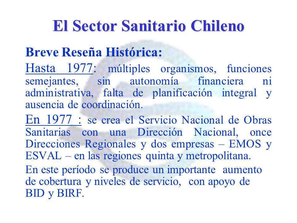 El Sector Sanitario Chileno Breve Reseña Histórica: Hasta 1977: múltiples organismos, funciones semejantes, sin autonomía financiera ni administrativa