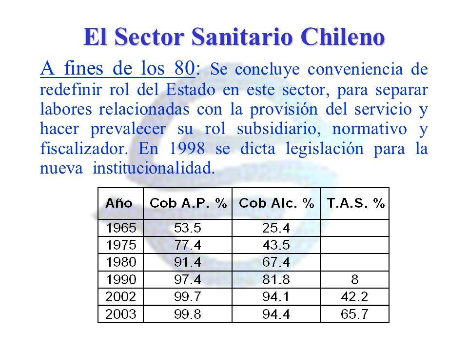 El Sector Sanitario Chileno A fines de los 80: Se concluye conveniencia de redefinir rol del Estado en este sector, para separar labores relacionadas