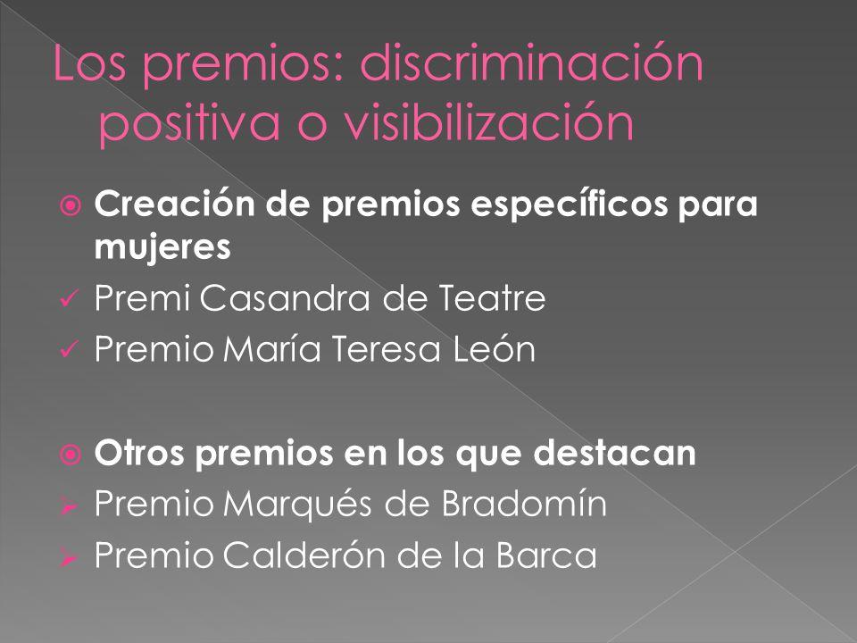 Creación de premios específicos para mujeres Premi Casandra de Teatre Premio María Teresa León Otros premios en los que destacan Premio Marqués de Bra